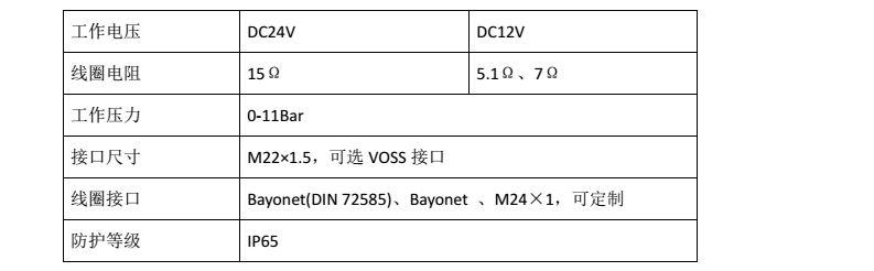 我公司的abs电磁阀已经为广州科密制动,瑞立集团,万安集团,瑞典haldex